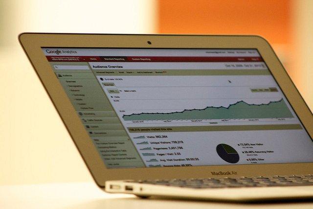Making Sense of Social Media Analytics