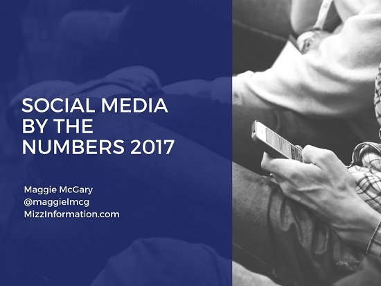 Social Media by the Numbers 2017